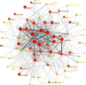 réseau de liens